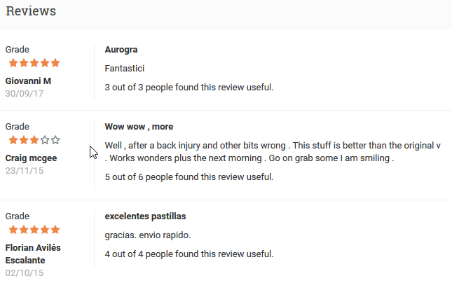 Aurogra Customer Comments